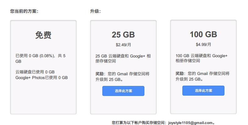 Gmail存储空间价格