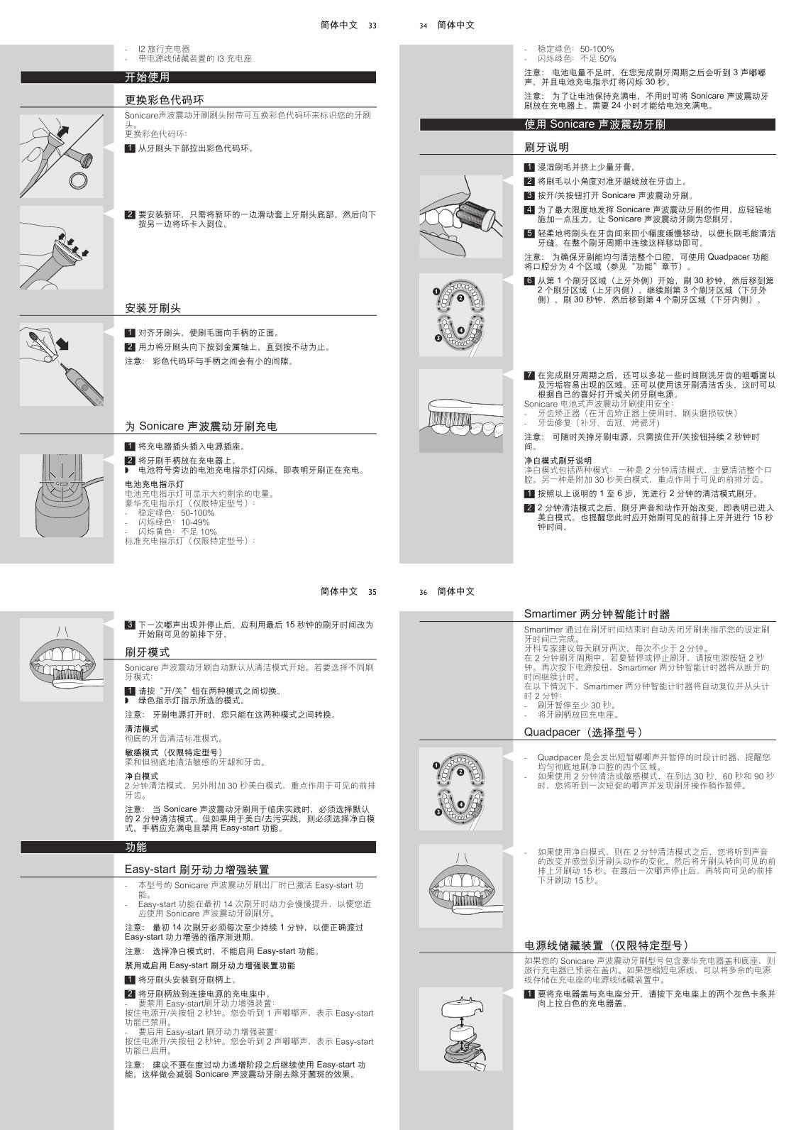 Philips Sonicare HealthyWhite HX6732用户手册